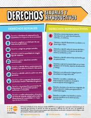 Derechos sexuale y reproductivos cuales son